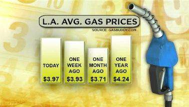 Giá xăng có thể tăng 2 con số vì luật khí thải