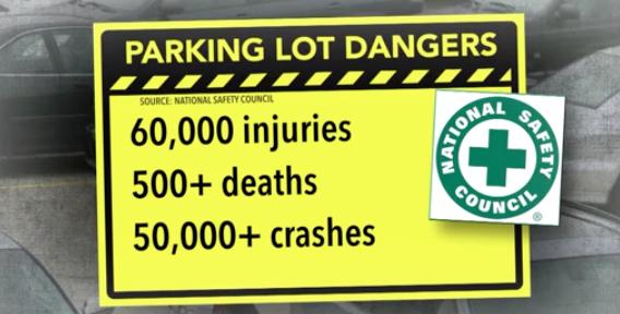 Cảnh báo về nguy cơ tiềm tàng tại bãi đậu xe