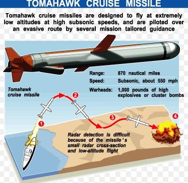Hoa Kỳ tấn công căn cứ không quân của Syria bằng hỏa tiễn Tomahawk