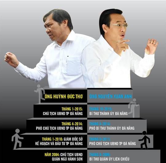 Bí thư và chủ tịch Đà Nẵng bị kỷ luật