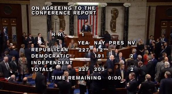 Hạ Viện Hoa Kỳ phải sửa lại dự luật thuế vào ngày 20/12 sau khi đã thông qua vào chiều 19/12