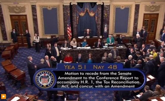 Thượng Viện thông qua dự luật thuế cuối cùng với tỷ số khít khao 51 trên 48