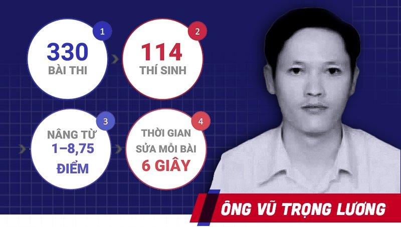 Nghi can sửa điểm thi ở Hà Giang bị bắt