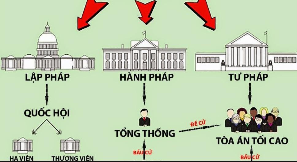 Dân chủ và đa đảng ở Việt Nam (Phạm Trần)