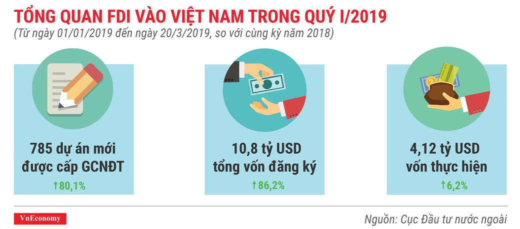 Trung Cộng đổ tiền đầu tư vào Việt Nam để thâu tóm các công ty Việt?
