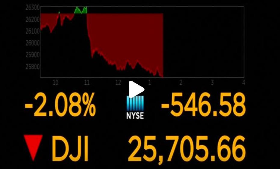 Tổng Thống Trump thêm căng thẳng với Trung Cộng- thị trường chứng khoán chao đảo