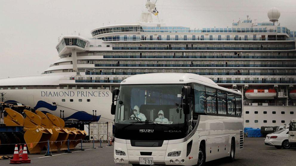 40 người mỹ trên chuyến du thuyền Diamond Princess được chẩn đoán dương tính với coronavirus