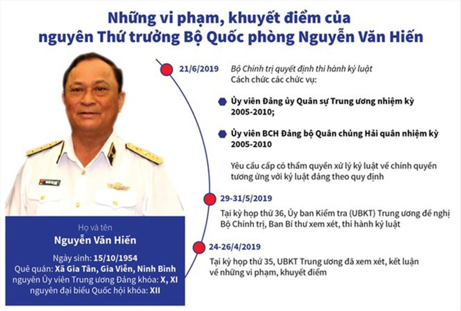 CSVN truy tố cựu Thứ trưởng, Đô đốc hải quân Nguyễn Văn Hiến