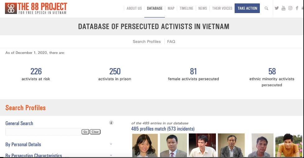 Ân Xá Quốc Tế nói CSVN tăng cường đàn áp, giam giữ ít nhất 170 tù nhân lương tâm