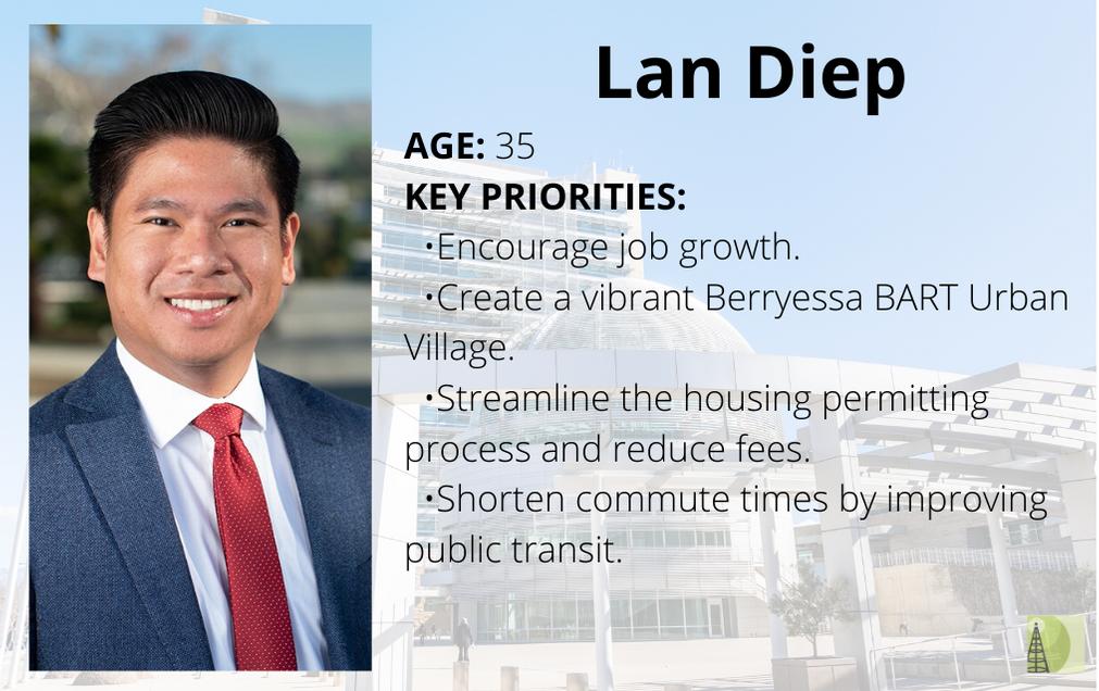 Thị Trưởng San Jose đề cử thành viên hội đồng sắp mãn nhiệm vào ủy ban độc lập