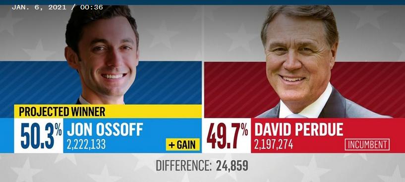 Bầu Thượng Viện Mỹ: ''Yếu tố Trump'' góp phần làm hai ứng viên Cộng Hòa tại Georgia thất cử (Phạm Trần | Trọng Thành – RFI)