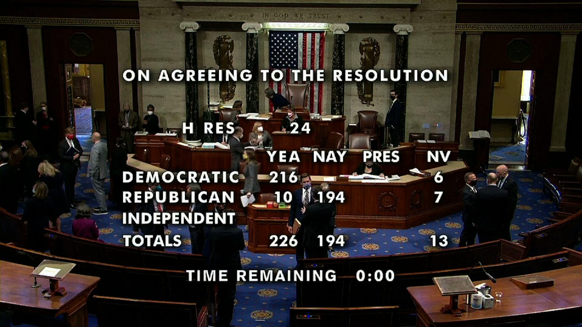 Hạ Viện Hoa Kỳ bỏ phiếu thông qua nghị quyết luận tội Tổng Thống Trump lần thứ hai